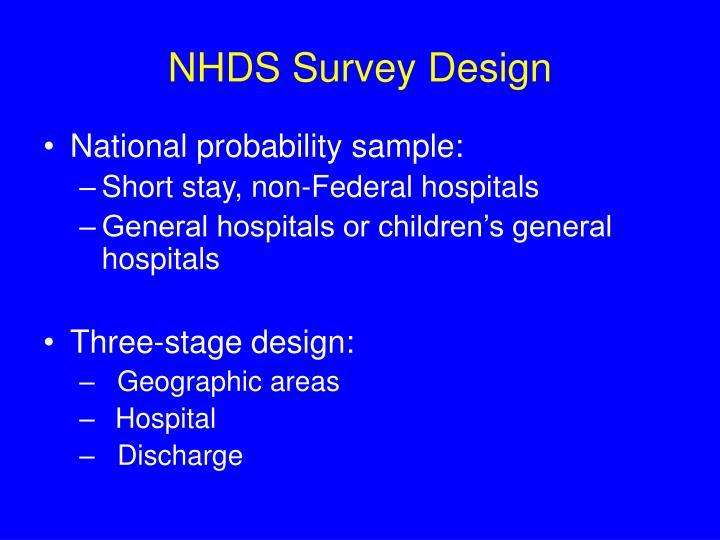 NHDS Survey Design