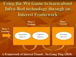 using the wii game to learn about infra red technology through an interest framework