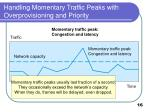 handling momentary traffic peaks with overprovisioning and priority