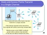 hosts and access points transmit in a single channel