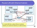 routed lan with ethernet subnets
