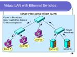 virtual lan with ethernet switches