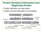 protect sensitive information from illegitimate parties