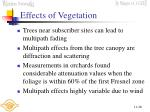effects of vegetation