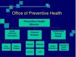 office of preventive health