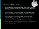 diversity indicators