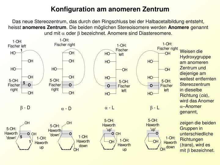 Konfiguration am anomeren Zentrum