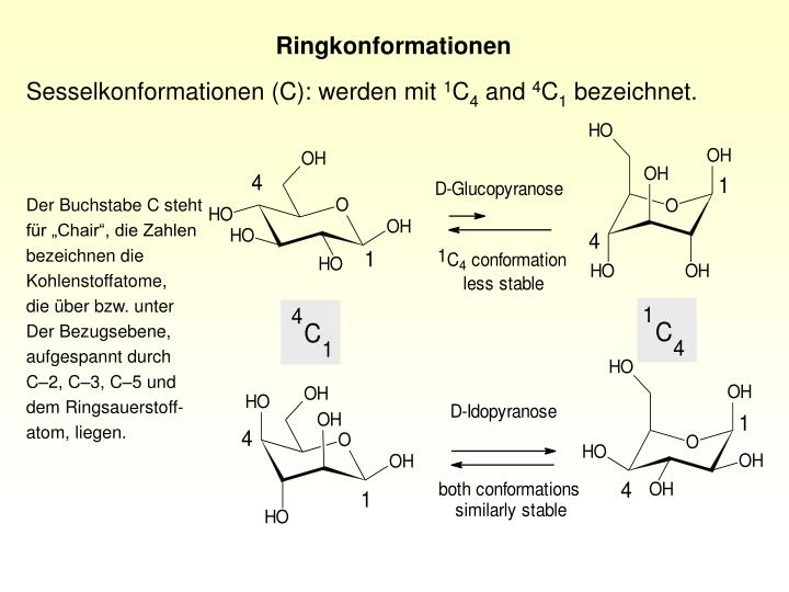 Ringkonformationen