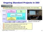 ongoing standard projects in iso