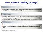 user centric identity concept