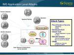 ims application level attacks