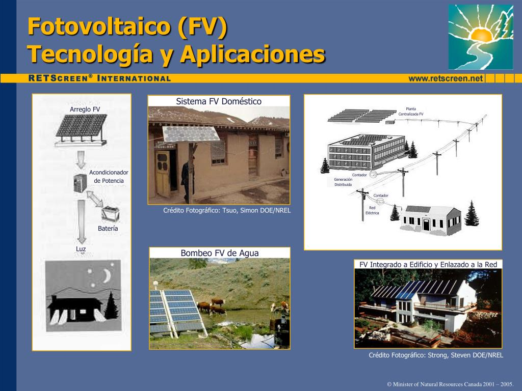 Fotovoltaico (FV)
