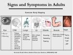 signs and symptoms in adults