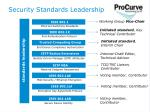 security standards leadership