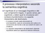 il processo interpretativo secondo la semantica cognitiva