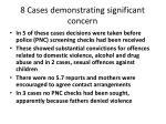 8 cases demonstrating significant concern