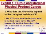exhibit 1 output and marginal physical product curves10