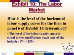 exhibit 10 the labor market
