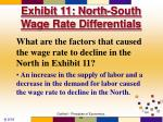 exhibit 11 north south wage rate differentials64