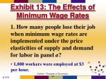 exhibit 13 the effects of minimum wage rates