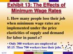 exhibit 13 the effects of minimum wage rates76
