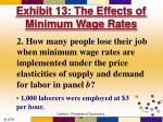 exhibit 13 the effects of minimum wage rates77