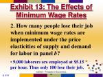 exhibit 13 the effects of minimum wage rates78