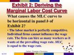exhibit 2 deriving the marginal labor cost curve