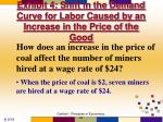exhibit 4 shift in the demand curve for labor caused by an increase in the price of the good