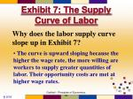 exhibit 7 the supply curve of labor