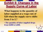 exhibit 8 changes in the supply curve of labor
