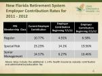 new florida retirement system employer contribution rates for 2011 2012