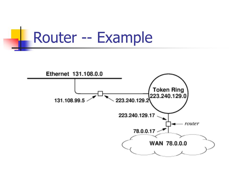 Router -- Example
