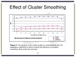 effect of cluster smoothing