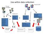 use within data collection