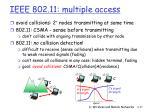 ieee 802 11 multiple access