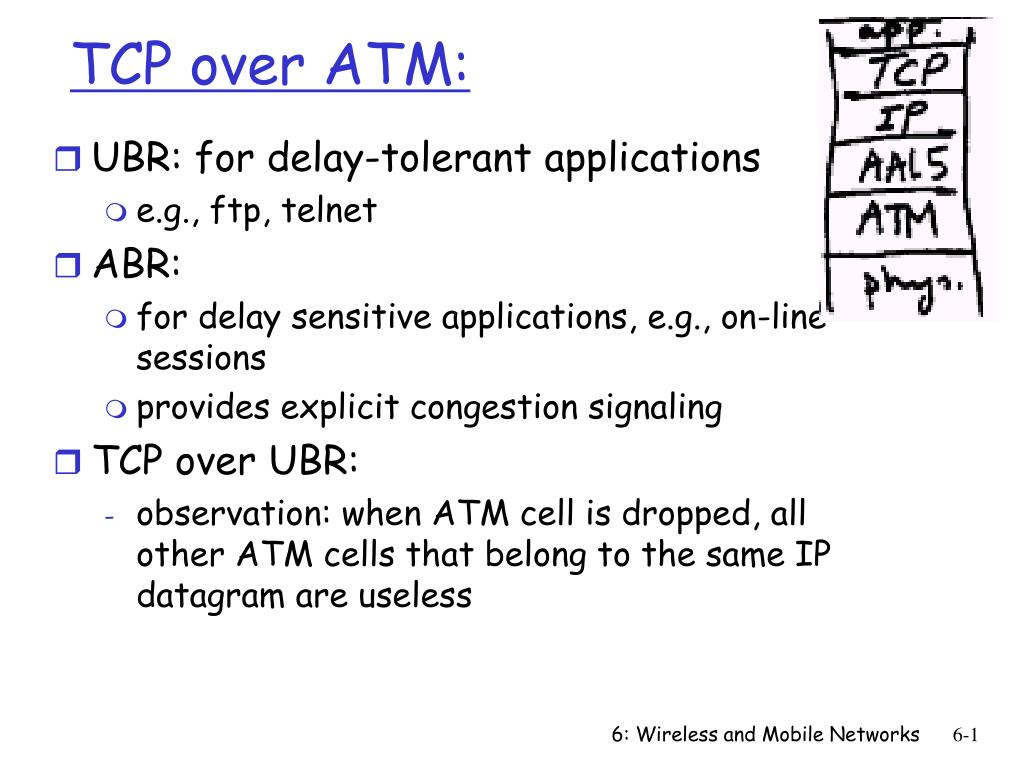 tcp over atm l.