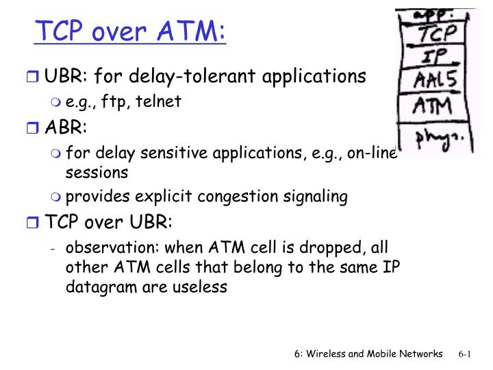 tcp over atm n.