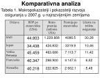 komparativna analiza