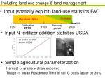 including land use change land management