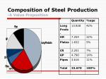 composition of steel production a value proposition