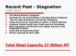 recent past stagnation 1999 2002