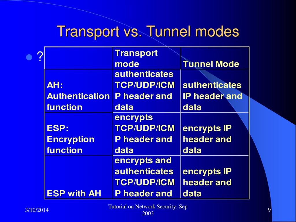 Transport vs. Tunnel modes