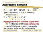 aggregate demand32