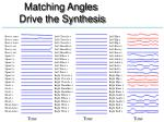 matching angles drive the synthesis