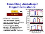 tunnelling anisotropic magnetoresistance