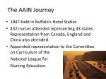 the aain journey6