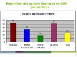 r partition des actions financ es en 2009 par territoire