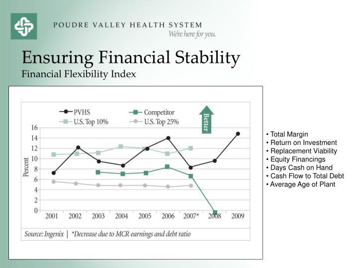 Ensuring Financial Stability