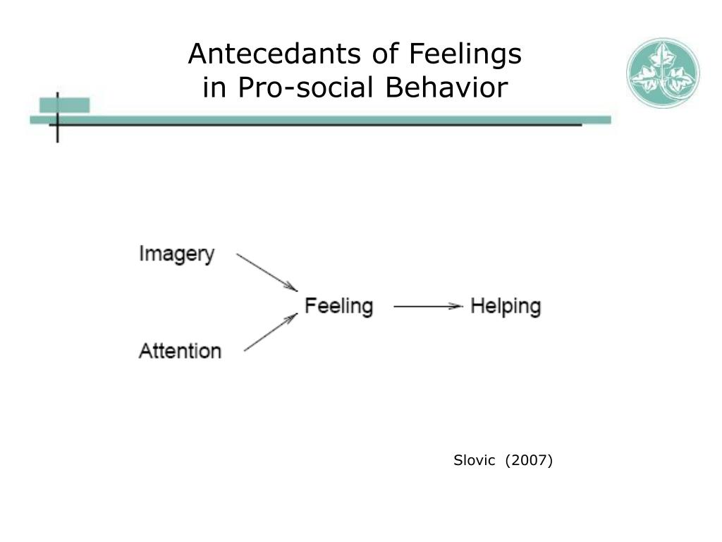 Antecedants of Feelings